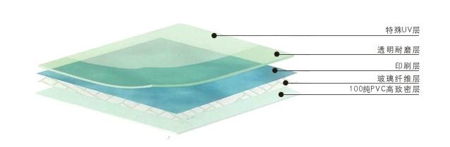 PVC地板施工剖面图.png