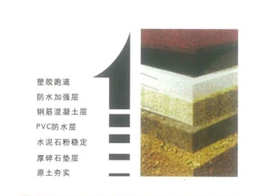 透气型塑胶跑道施工剖面图.png